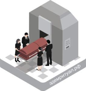 Ритуальные услуги, церемонии прощания
